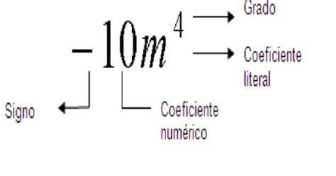 Sprei Single No 3 curiosidades matem 193 ticas algebra