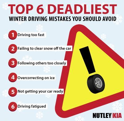 8 Tips On Driving Safe In Snow by 6 Deadly Mistakes You Should Avoid When You Pal To Go On