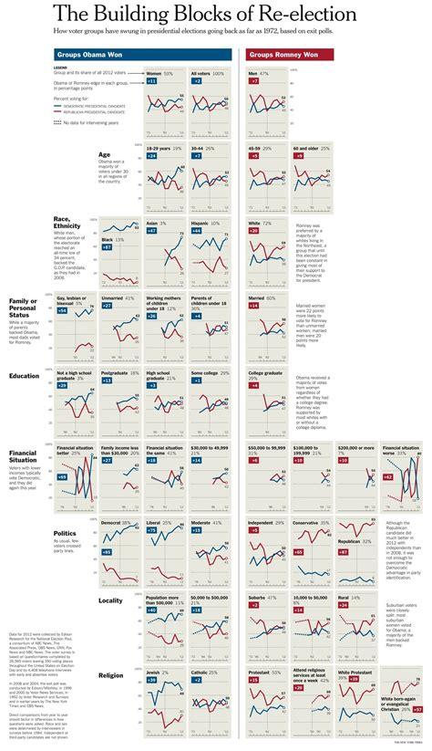 new york polls 2014 election surveys analyses