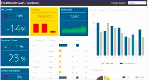 6 Excel Dashboard Template Free Exceltemplates Exceltemplates Tableau Templates