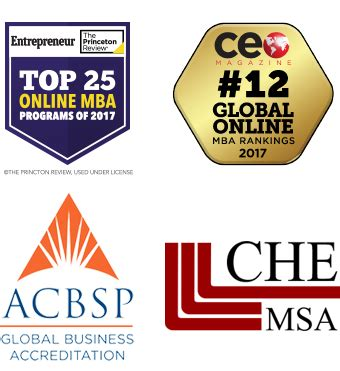 Most Respected Mba Programs by Welch Management Institute Top Ranked Mba