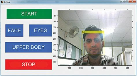 pattern recognition project ideas face detection using matlab full project with source code