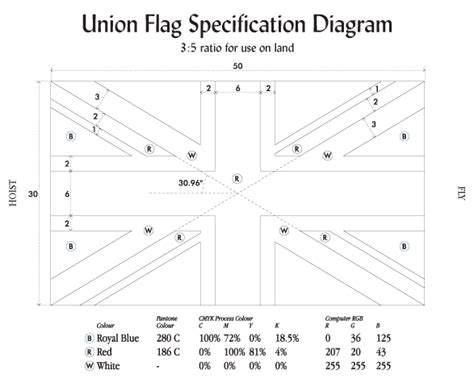 coloring page united kingdom flag union flag bill 2008 the flag institute