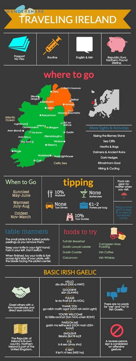 ireland travel guide the real travel guide from a traveler all you need to about ireland books visual guide to ireland