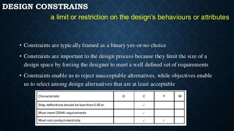 design criteria vs constraints aspects of engineering design objective constraints