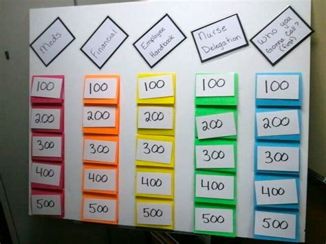 homemade workplace quot jeopardy quot game for work pinterest
