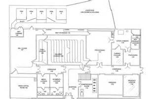 Slaughterhouse Floor Plan Usda Slaughter House Plans House Plan