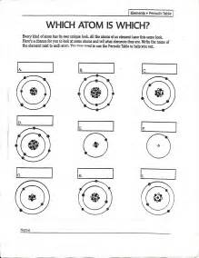 answers to drawing atoms worksheet answers to drawing