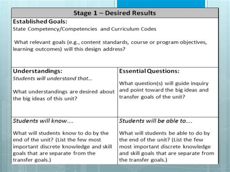 3 part lesson plan template types of lesson plan