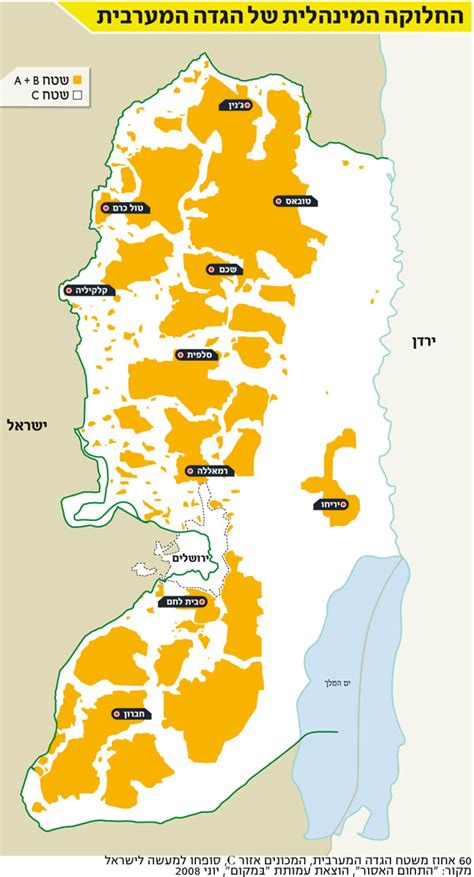 area a west bank planning authority of the palestinians in area c rabbis