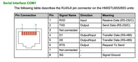 rj45 wiring diagram transmit receive wiring diagram