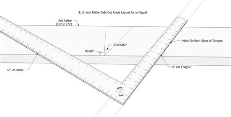 rafter layout video roof framing geometry how to layout jack rafter side cut