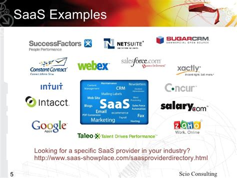 Estrategias para explotar las tendencias de SaaS y Cloud Computing