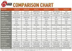 Jeep Comparison Chart Suv Comparison Chartugg Stovle