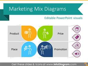 marketing powerpoint templates free business marketing powerpoint templates