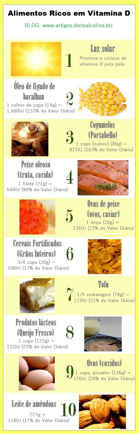 alimento vitamina d 10 alimentos ricos em vitamina d melhores fontes de