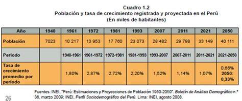 poblacion de peru desde 1970 perspectivas futuras de la poblaci 243 n del per 250 salud