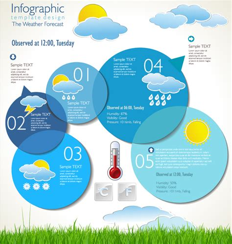 hsr layout weather now infographics the weather forecast vector jpg 810 215 852
