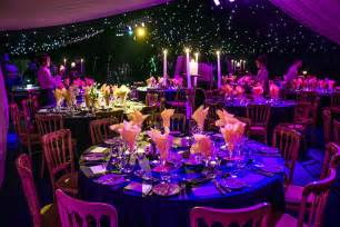 formal birthday package capability events ltd