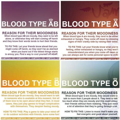 blood type diet for o a a simplified beginners approach to right for your blood type books 25 best ideas about blood types on blood type