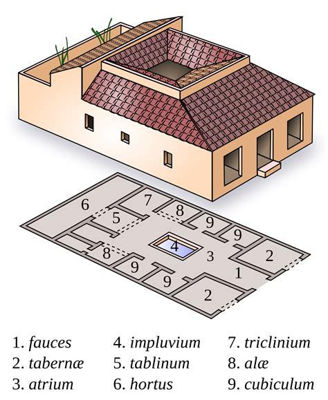 Modern Villa Floor Plans by R 246 Misches Haus Wikipedia