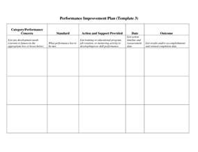 Performance Improvement Project Template by Best Photos Of Employee Work Plan Template Word Sle