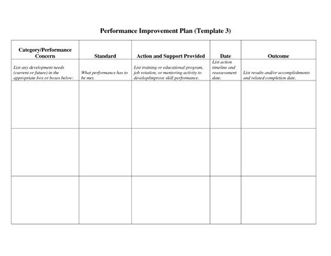 project improvement plan template best photos of employee work plan template word sle