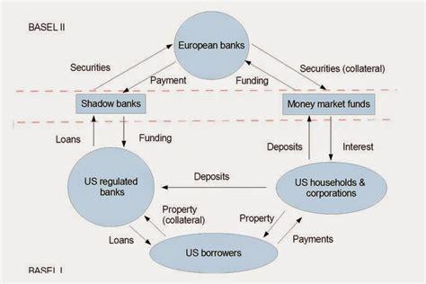 che orari fanno le banche voci dall estero f coppola uragani finanziari