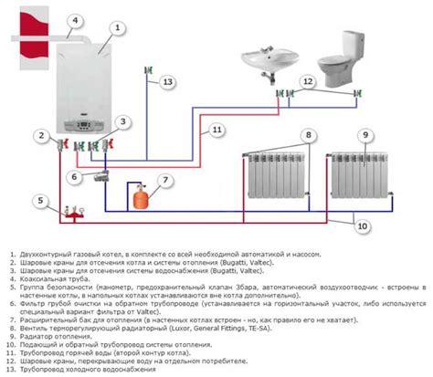 radiateur plinthe electrique 119 calcul puissance chauffage electrique m2 224 cergy