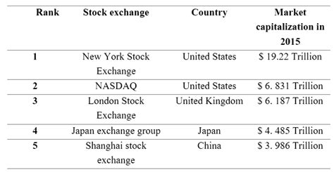 commodity exchange market difference between commodity exchange and stock exchange
