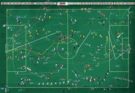 imagenes historicas del futbol futbol en desarrollo ejercicios para el desarrollo del
