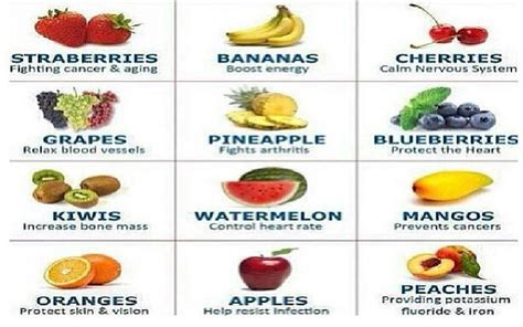 Vitamin Fruit 18 Dewasa 25 Exciting Benefits Of Fruits How Fruits Benefits