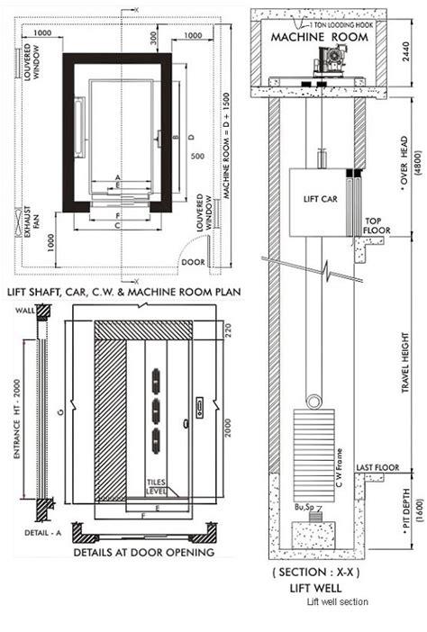 Us Home Floor Plans by Stretcher Elevators
