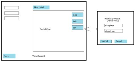 what is layout view in mvc 4 ajax jquery events stop working after partial view post