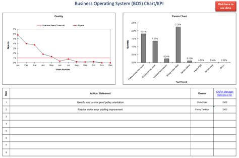 bos chart qos chart download adaptive bms