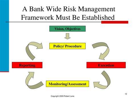 risk management bank ppt community bank risk management implementing the