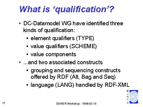 what is qualification