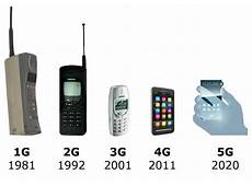 2030 Cell Phones