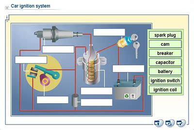 how a car ignition system works physics lower secondary ydp whiteboard exercise car ignition system