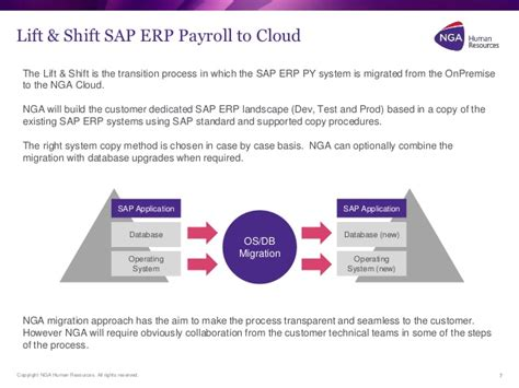 hr diagram transitions dive how to transition sap payroll to hr cloud