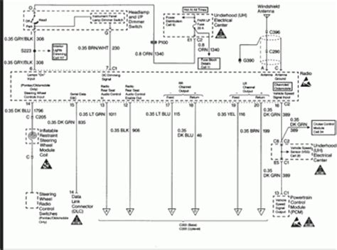 stearo stock wiring diagram 2003 blazer best site wiring harness wiring diagram for 2005 chevy trailblazer readingrat net