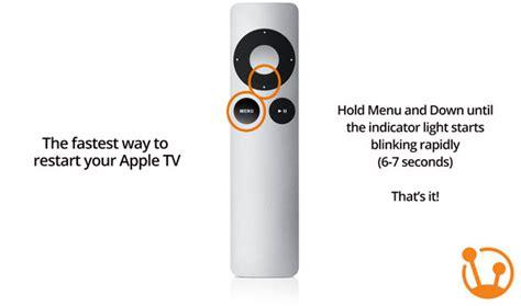 Apple Tv Light Blinking by Cord Cutting Playmotv