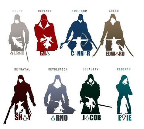 tattoo assassins fatalities list best 25 assassins creed ideas on pinterest assassin s