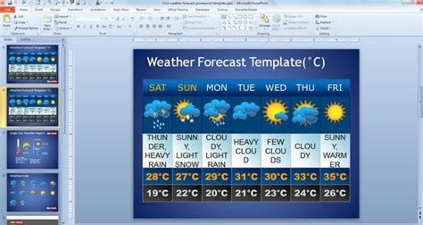 Free Weather Forecast Powerpoint Template Free Powerpoint Templates Slidehunter Com Weather Report Template