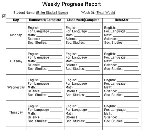 Weekly Progress Report Template Middle School Student Progress Report Template New Calendar Template Site
