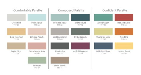 paint colors for 2017 behr 2017 color trends kitchen studio of naples inc