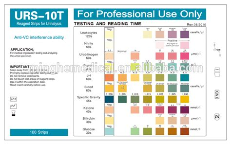 what metabolic by product from hemoglobin colors the urine yellow health indicater urine test strips buy urine