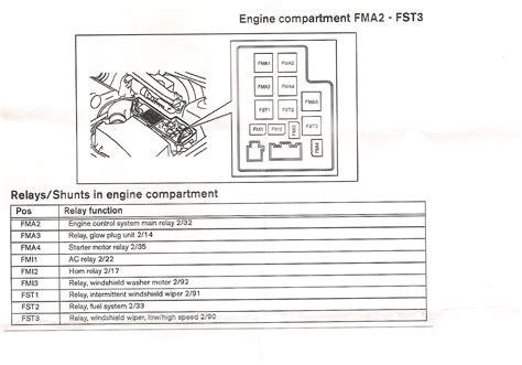 2007 volvo xc90 wiring diagram radio volvo s80 wiring