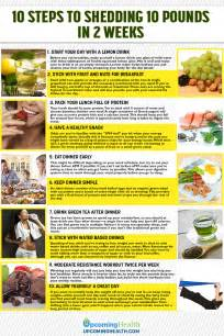 tips how to start losing weight in 2 weeks
