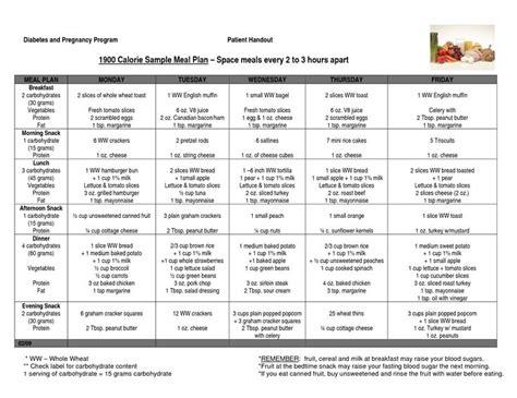 paleo plan meal plan diabetic meal plan diabetic food list